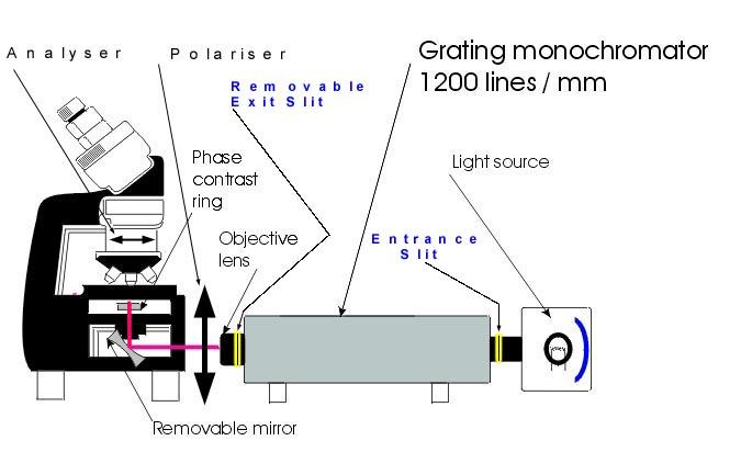 fugro marine refraction  refraction testing on glass